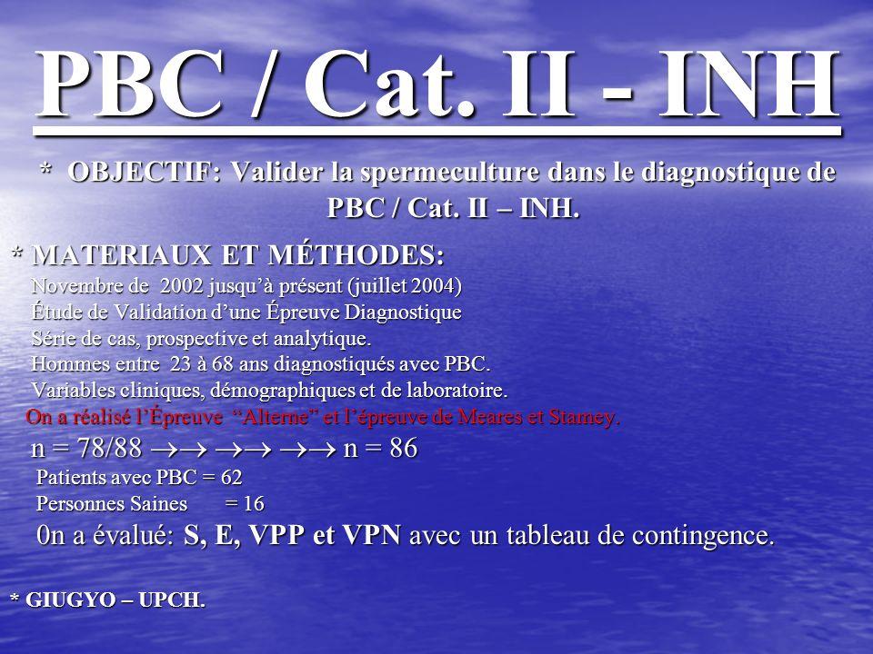 PBC / Cat. II - INH* OBJECTIF: Valider la spermeculture dans le diagnostique de PBC / Cat. II – INH.
