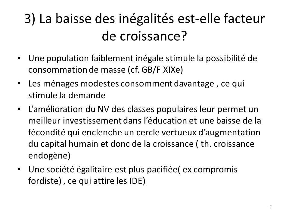 3) La baisse des inégalités est-elle facteur de croissance