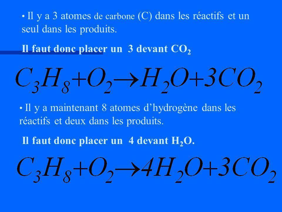 Il faut donc placer un 3 devant CO2