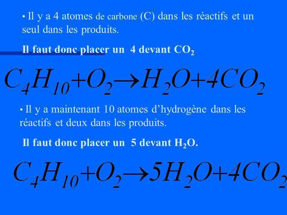 Il faut donc placer un 4 devant CO2