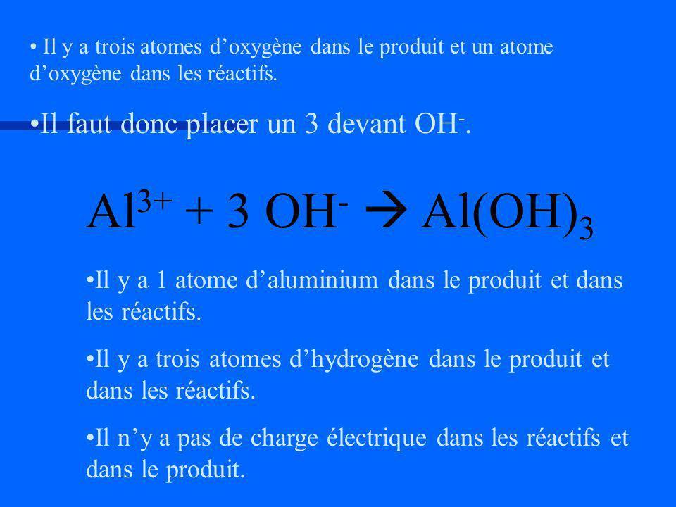 Al3+ + 3 OH-  Al(OH)3 Il faut donc placer un 3 devant OH-.
