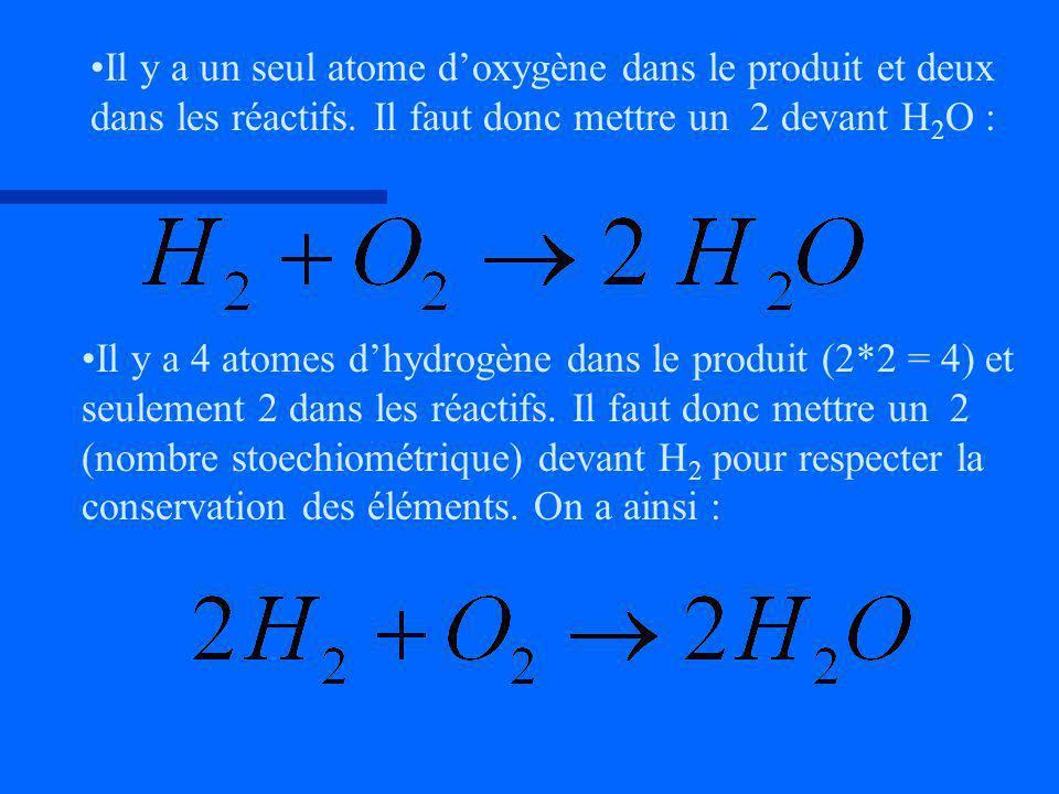 Il y a un seul atome d'oxygène dans le produit et deux dans les réactifs. Il faut donc mettre un 2 devant H2O :