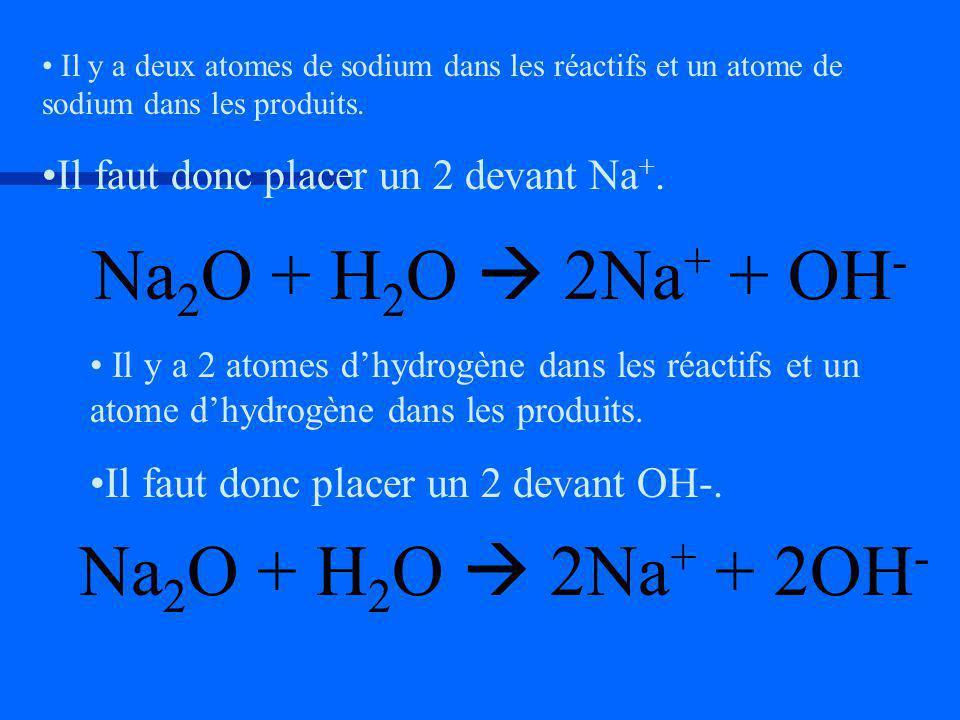 Na2O + H2O  2Na+ + OH- Na2O + H2O  2Na+ + 2OH-