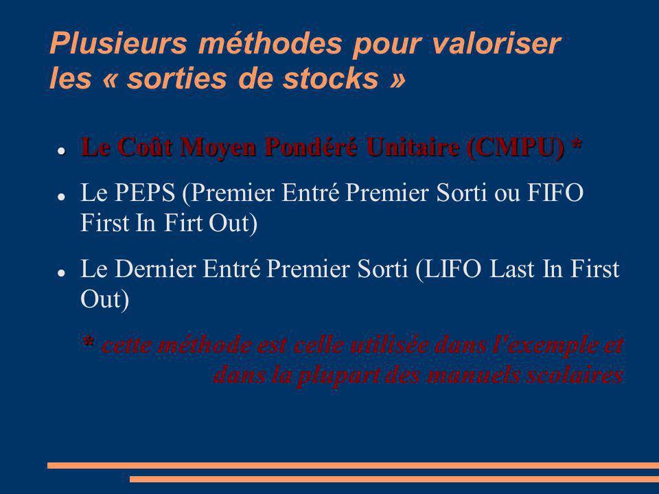 Plusieurs méthodes pour valoriser les « sorties de stocks »