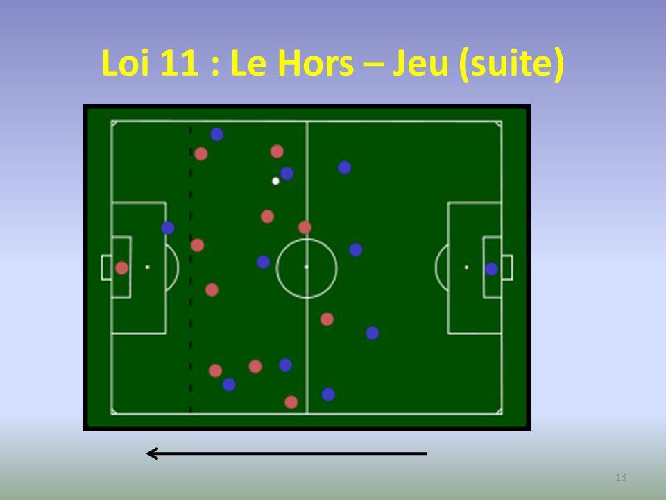 Loi 11 : Le Hors – Jeu (suite)