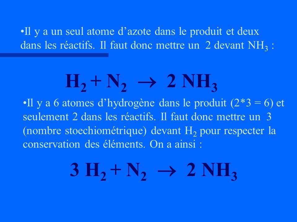 Il y a un seul atome d'azote dans le produit et deux dans les réactifs