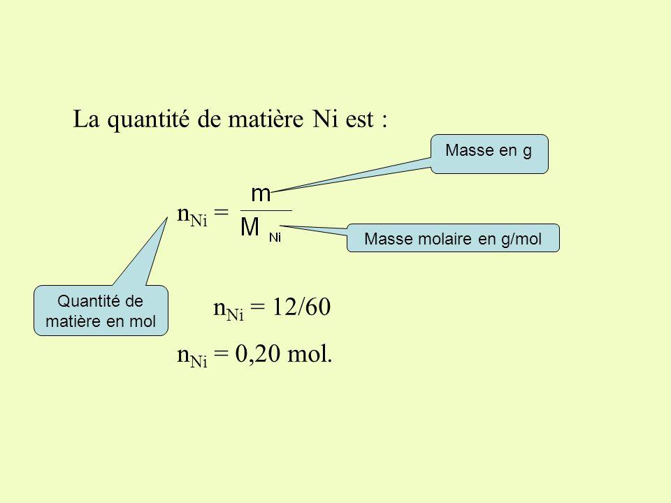 Quantité de matière en mol