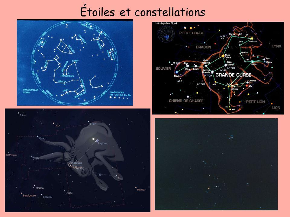 Étoiles et constellations