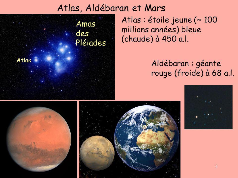 Atlas, Aldébaran et Mars