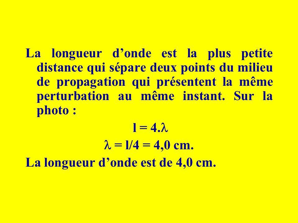 La longueur d'onde est la plus petite distance qui sépare deux points du milieu de propagation qui présentent la même perturbation au même instant. Sur la photo :