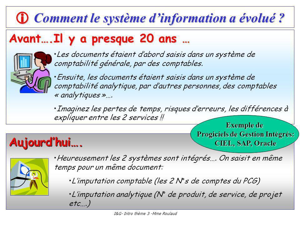  Comment le système d'information a évolué