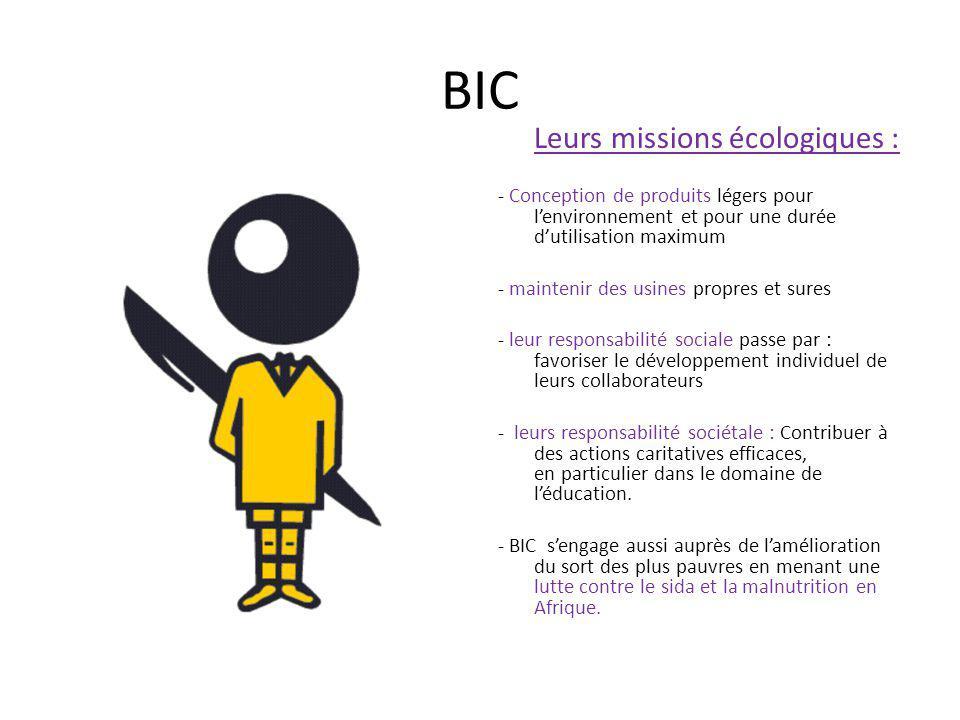BIC Leurs missions écologiques :