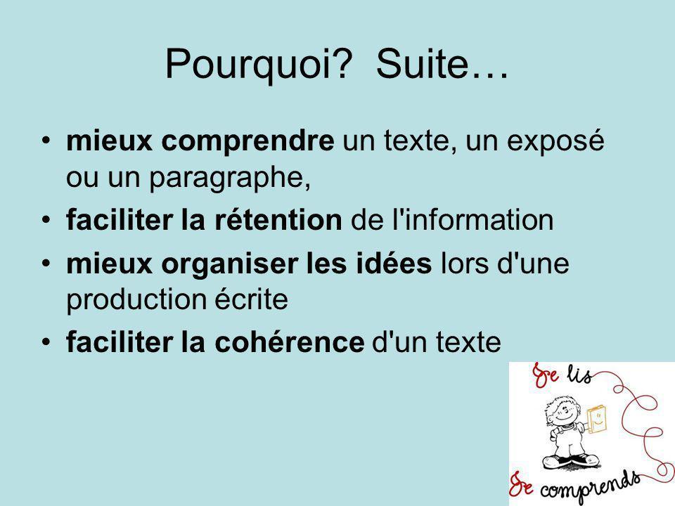 Pourquoi Suite… mieux comprendre un texte, un exposé ou un paragraphe, faciliter la rétention de l information.