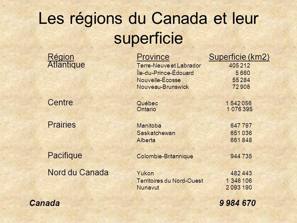 Les régions du Canada et leur superficie
