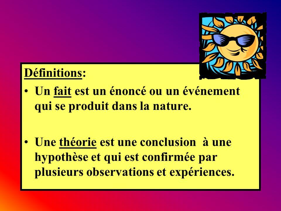 Définitions: Un fait est un énoncé ou un événement qui se produit dans la nature.