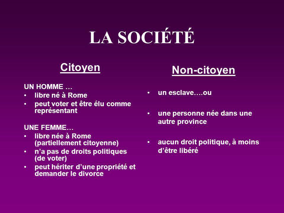 LA SOCIÉTÉ Citoyen Non-citoyen UN HOMME … un esclave….ou