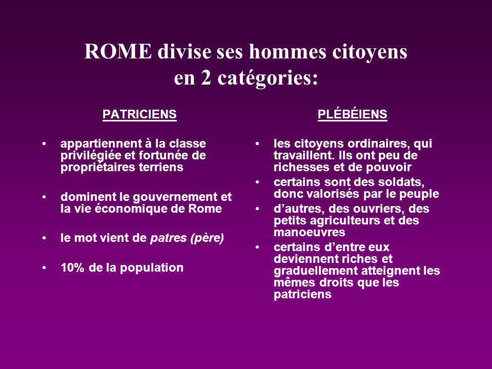 ROME divise ses hommes citoyens en 2 catégories: