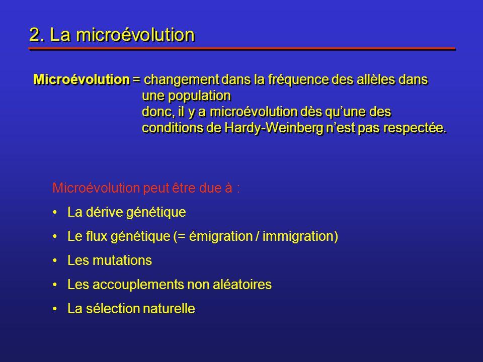 2. La microévolution