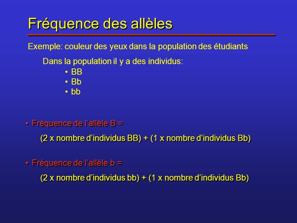 Fréquence des allèles Exemple: couleur des yeux dans la population des étudiants. Dans la population il y a des individus: