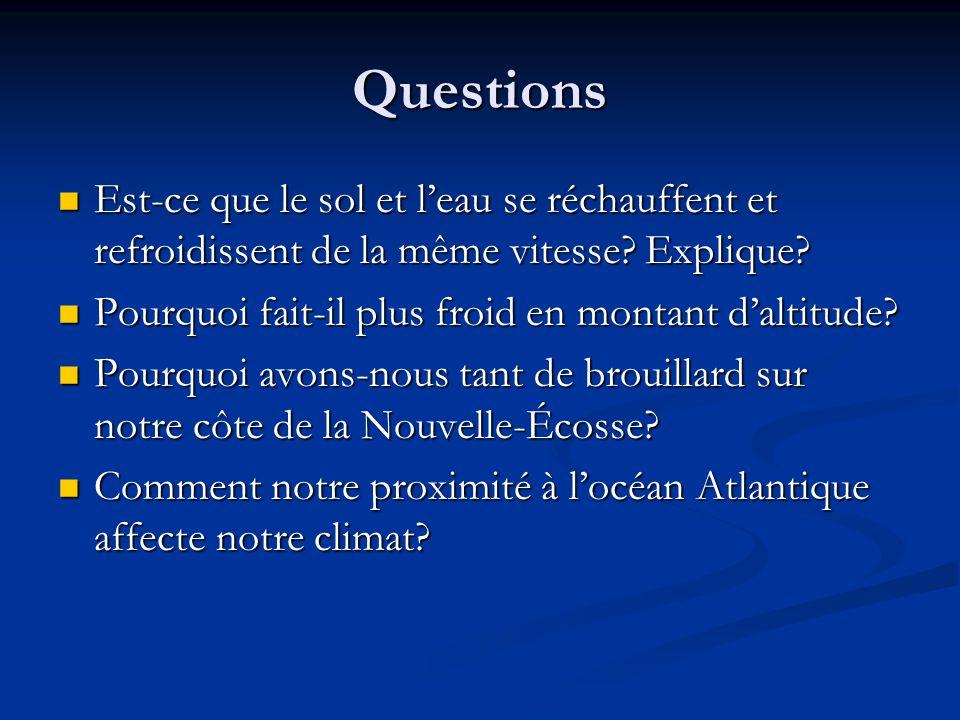 Questions Est-ce que le sol et l'eau se réchauffent et refroidissent de la même vitesse Explique