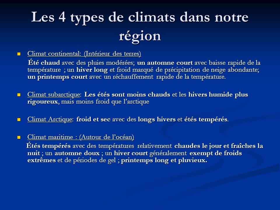 Les 4 types de climats dans notre région