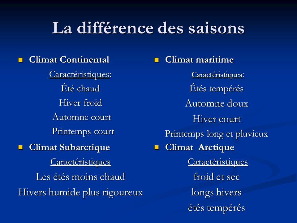 La différence des saisons
