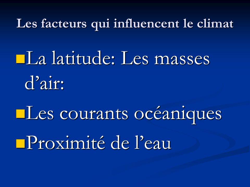 Les facteurs qui influencent le climat