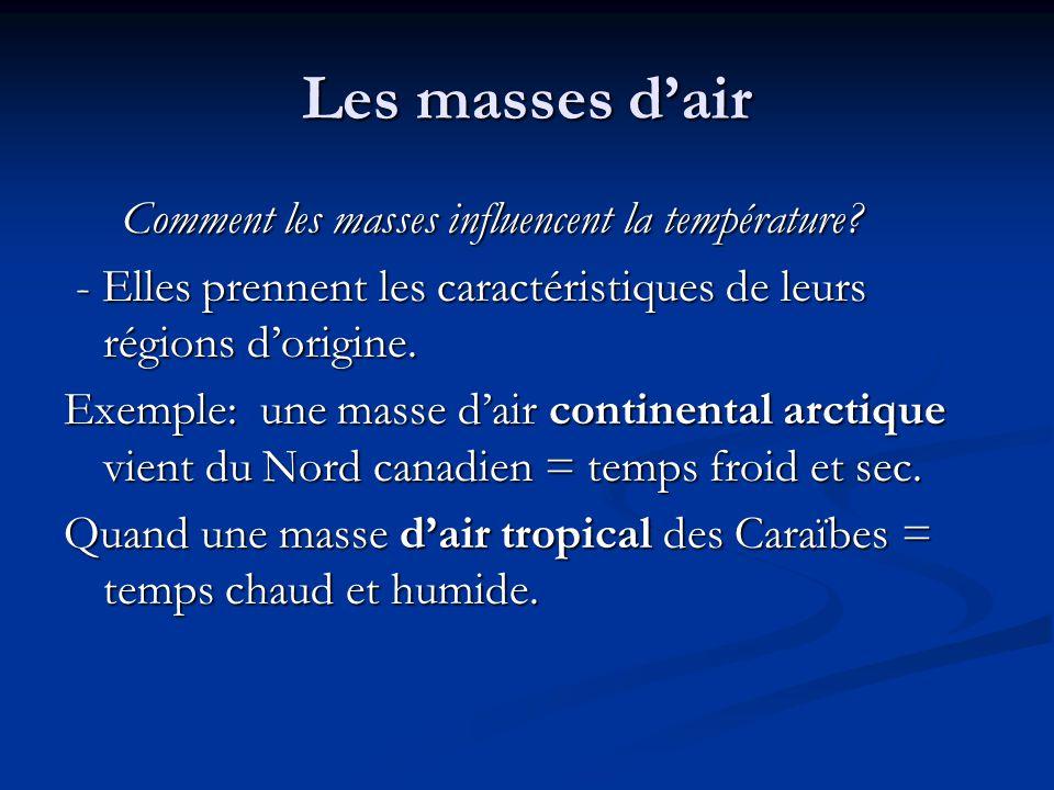 Les masses d'air Comment les masses influencent la température