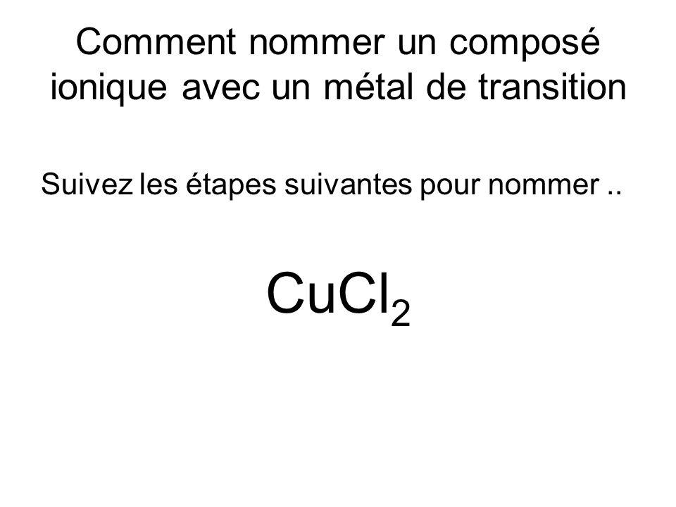 Comment nommer un composé ionique avec un métal de transition