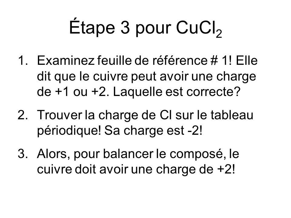 Étape 3 pour CuCl2 Examinez feuille de référence # 1! Elle dit que le cuivre peut avoir une charge de +1 ou +2. Laquelle est correcte