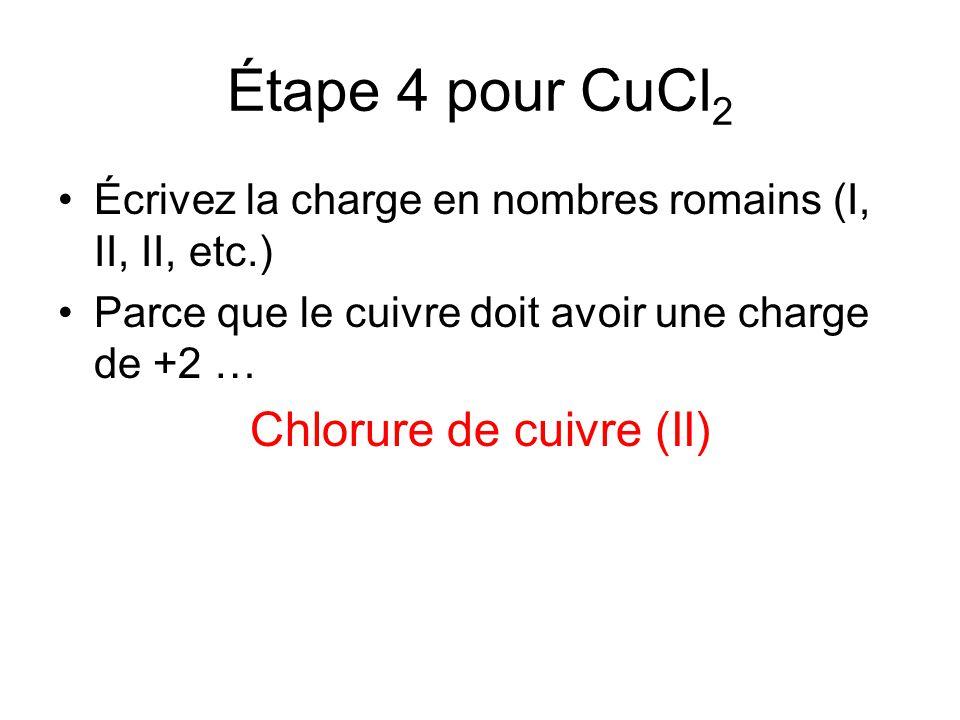 Chlorure de cuivre (II)
