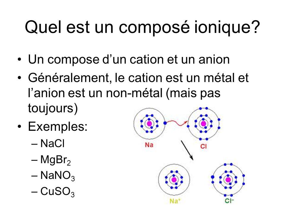 Quel est un composé ionique