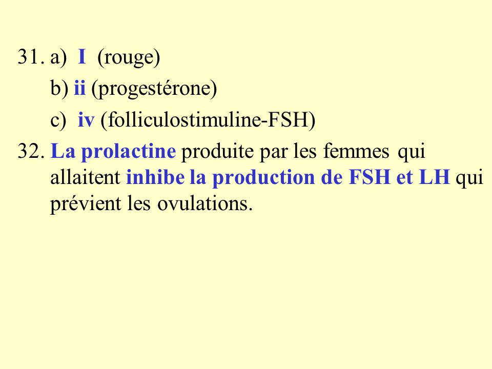 31. a) I (rouge) b) ii (progestérone) c) iv (folliculostimuline-FSH)