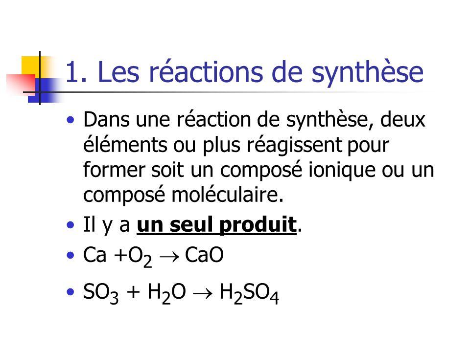 1. Les réactions de synthèse