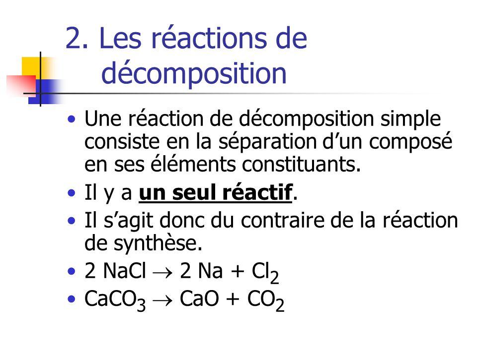 2. Les réactions de décomposition
