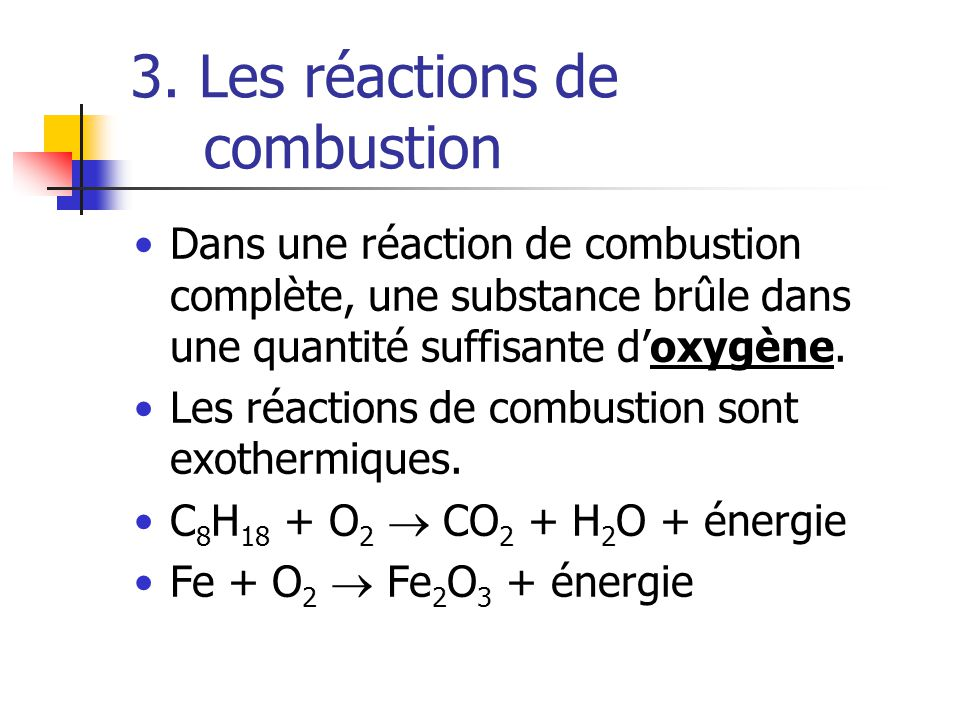 3. Les réactions de combustion