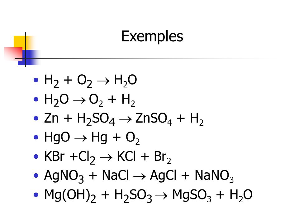 Exemples H2 + O2 ® H2O H2O ® O2 + H2 Zn + H2SO4 ® ZnSO4 + H2