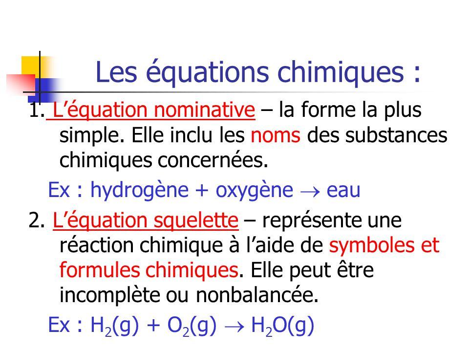 Les équations chimiques :