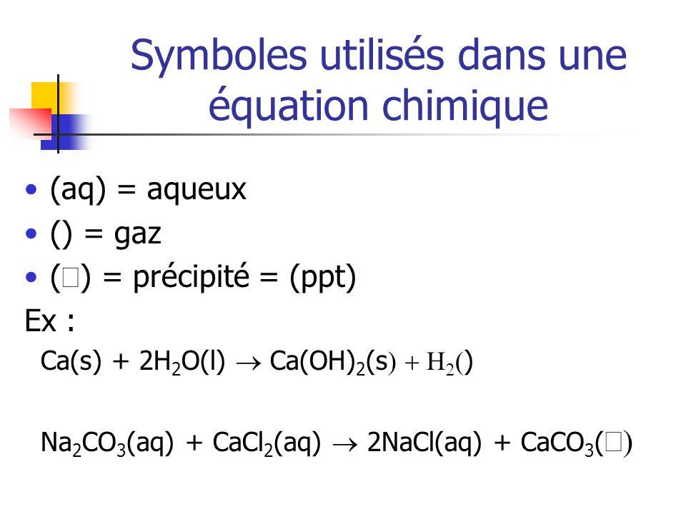 Symboles utilisés dans une équation chimique