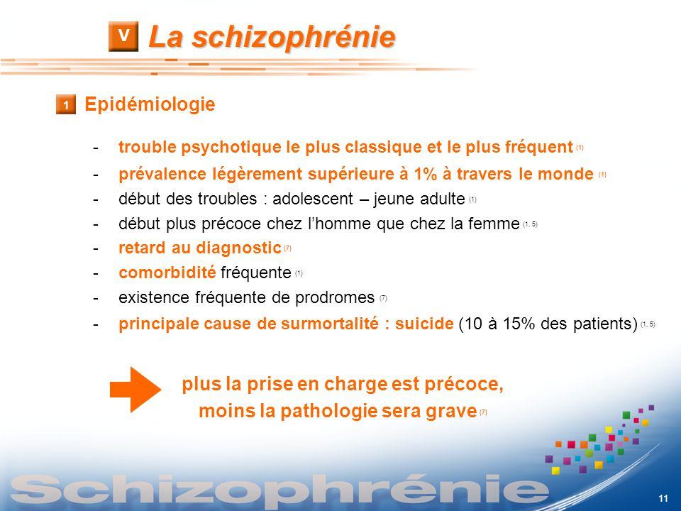 La schizophrénie Epidémiologie plus la prise en charge est précoce,