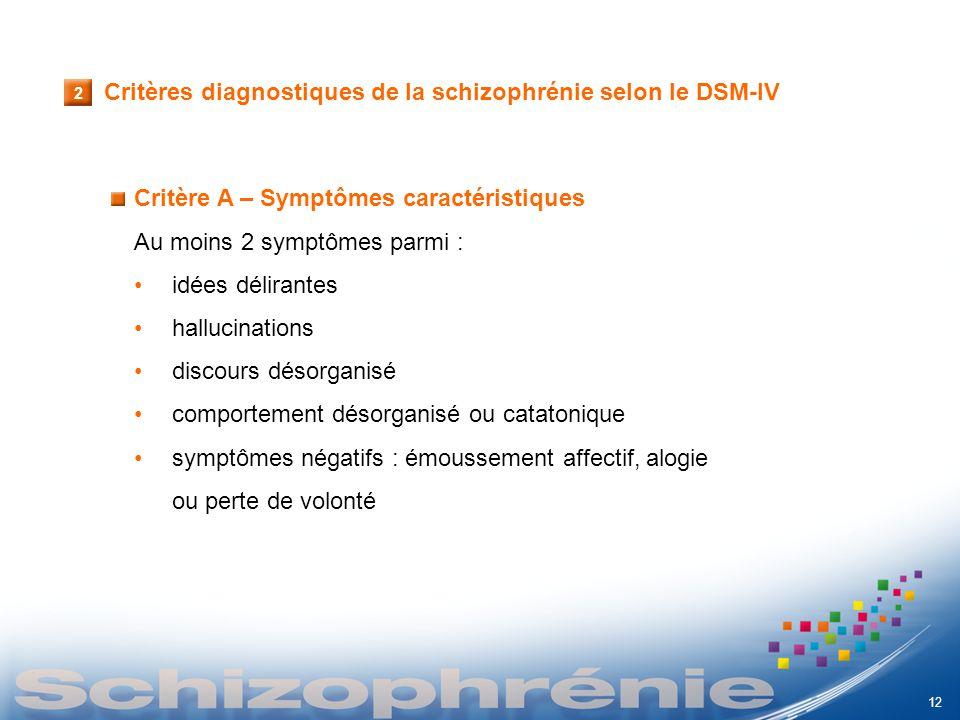 Critères diagnostiques de la schizophrénie selon le DSM-IV