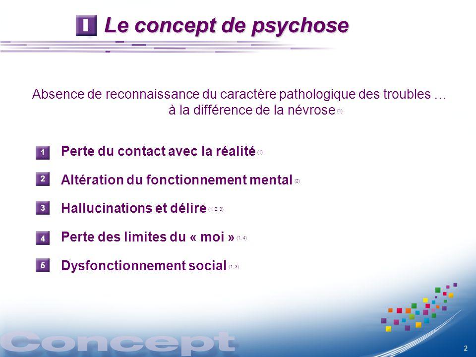 Le concept de psychose Absence de reconnaissance du caractère pathologique des troubles … à la différence de la névrose (1)