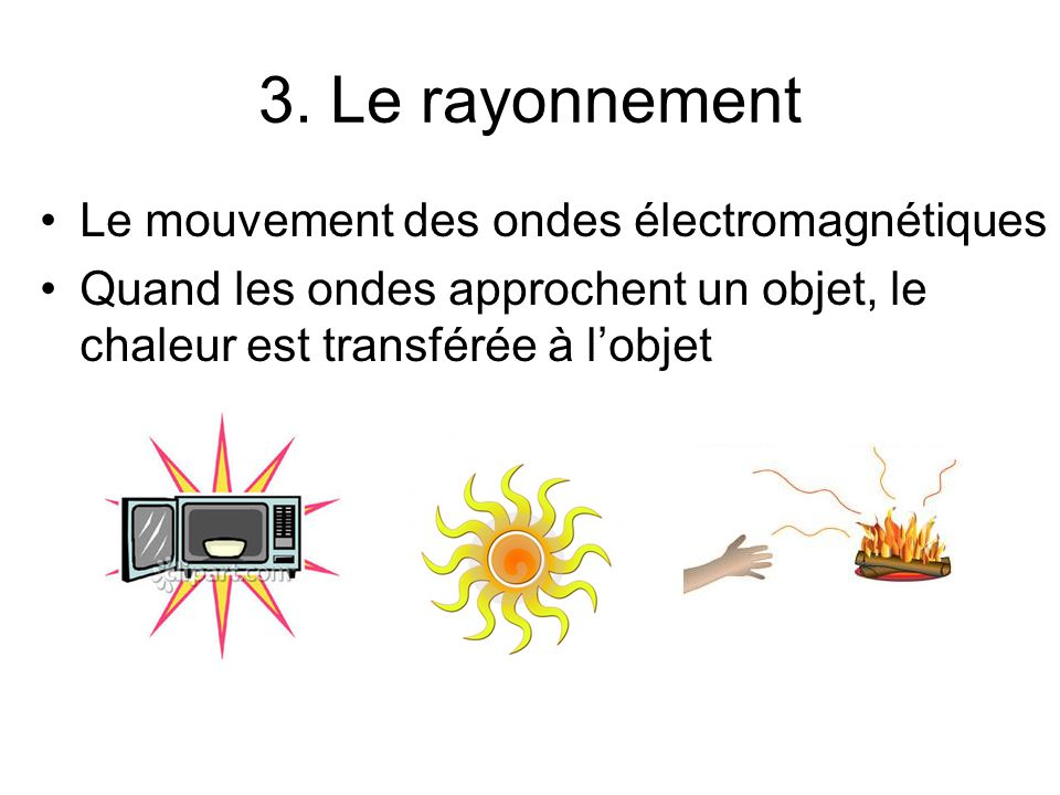 3. Le rayonnement Le mouvement des ondes électromagnétiques