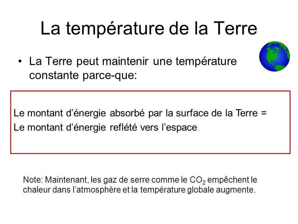 La température de la Terre