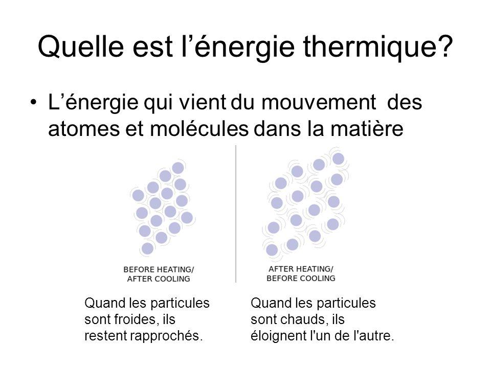 Quelle est l'énergie thermique