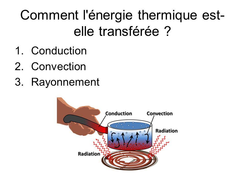 Comment l énergie thermique est-elle transférée