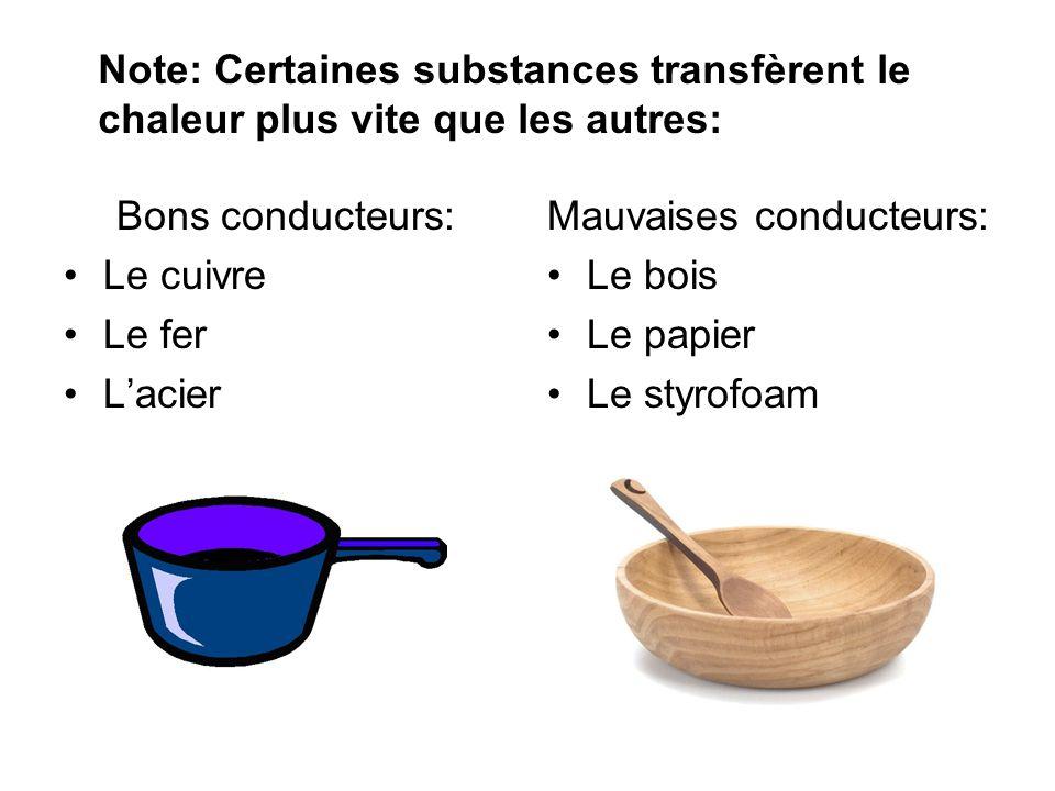 Note: Certaines substances transfèrent le chaleur plus vite que les autres: