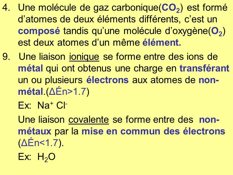 Une molécule de gaz carbonique(CO2) est formé d'atomes de deux éléments différents, c'est un composé tandis qu'une molécule d'oxygène(O2) est deux atomes d'un même élément.