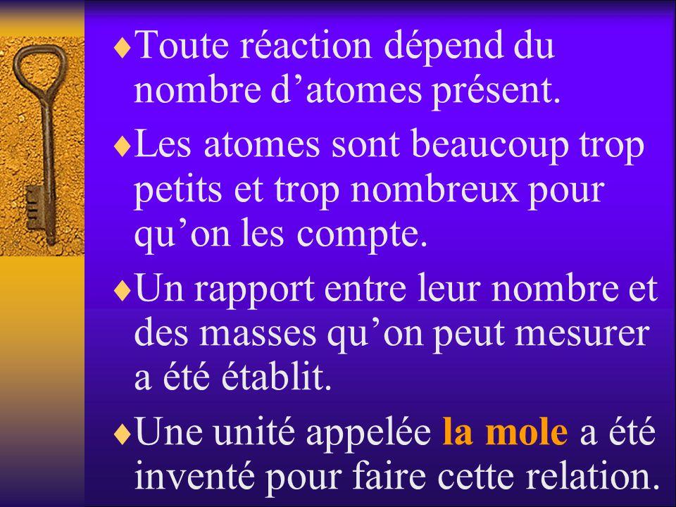 Toute réaction dépend du nombre d'atomes présent.