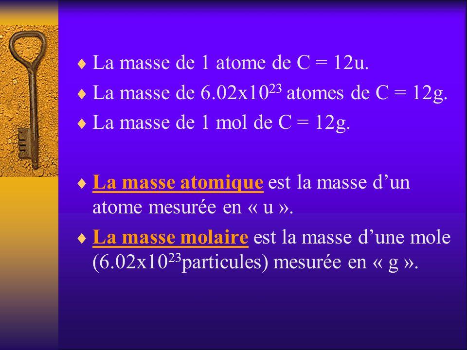 La masse de 1 atome de C = 12u. La masse de 6.02x1023 atomes de C = 12g. La masse de 1 mol de C = 12g.